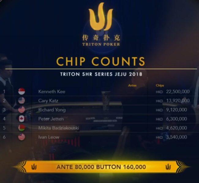 chip-counts-650x598.jpg