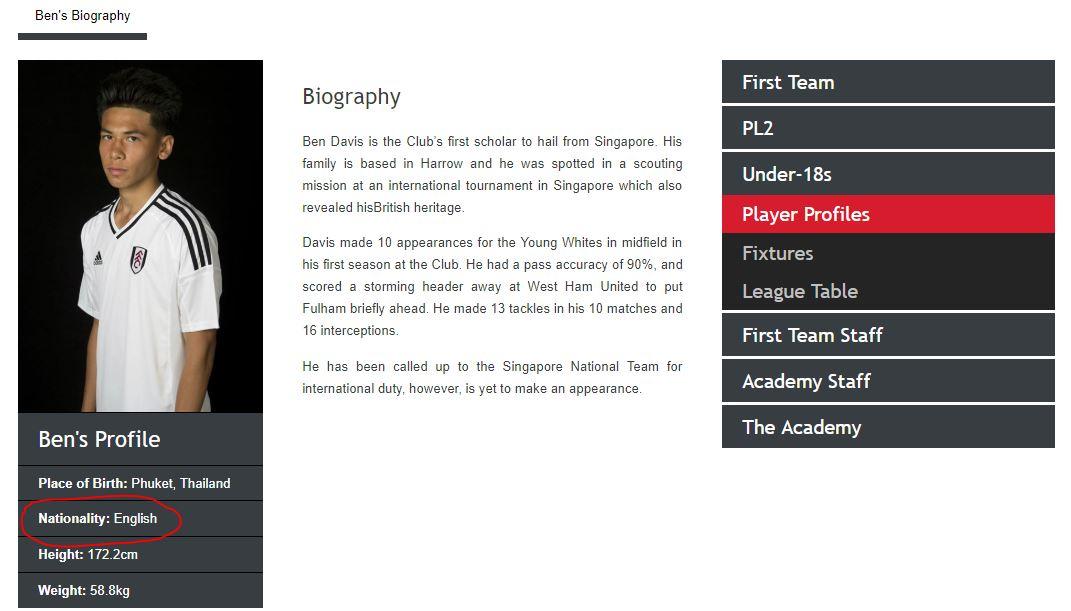 Ben Davis, Fulham Football Club, Profile