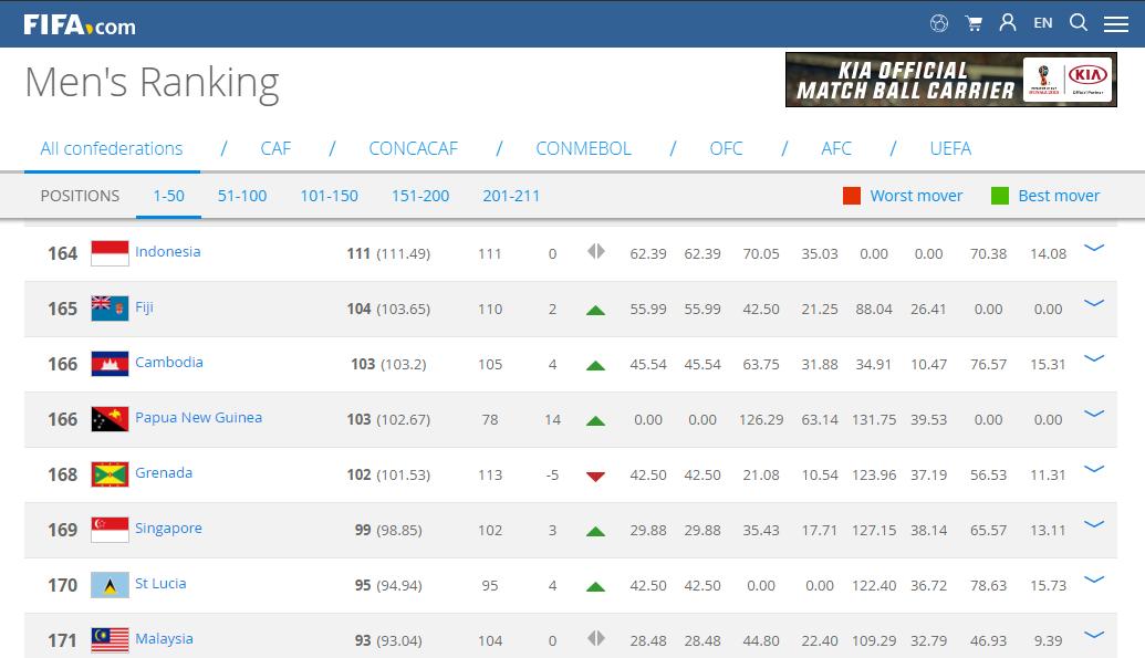 FIFA ranking.png