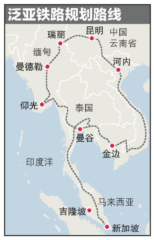 pan asia railway.jpg