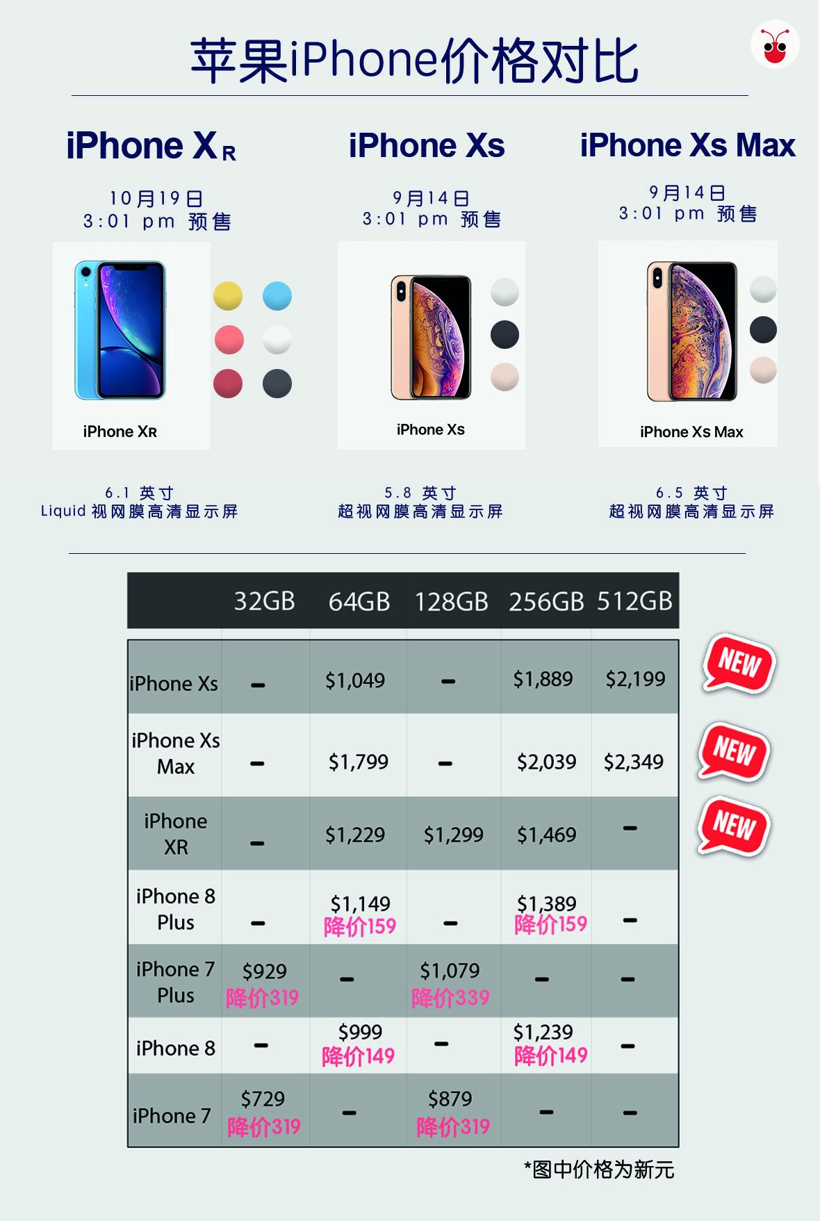 苹果秋季发布会公布新一代iPhone智能手机