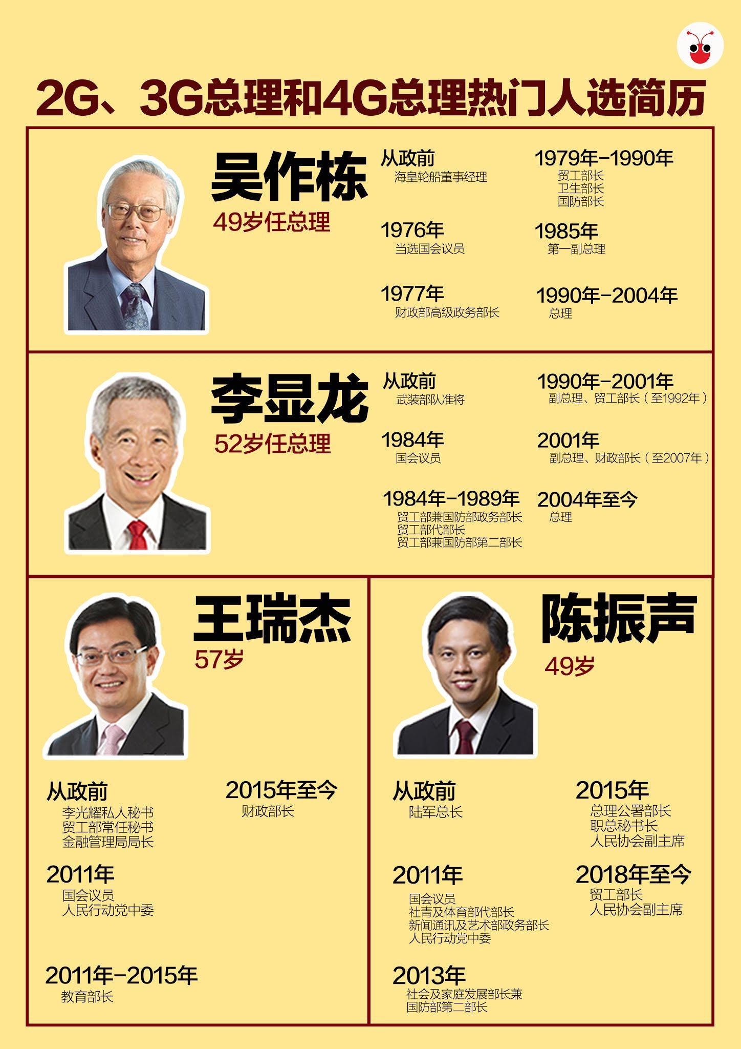 新加坡下一代总理是王瑞杰陈振声还是王乙康