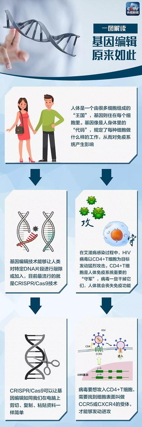 CCTV edit genes3.jpg
