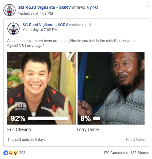 20181226-Poll for lorry vs bicycle.png
