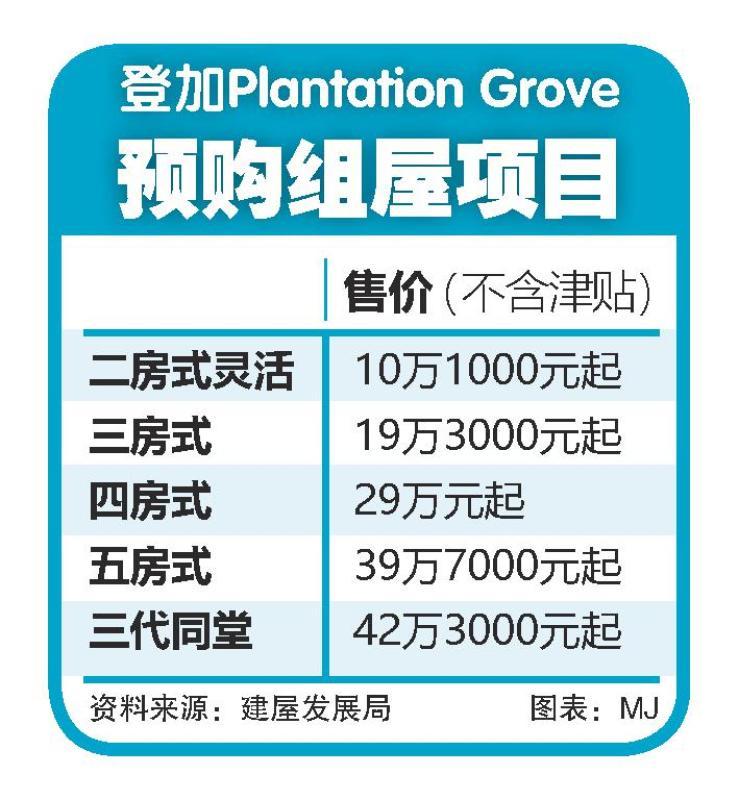 Tengah Plantation Grove.jpg