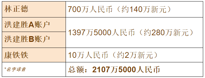20190208-Table.png