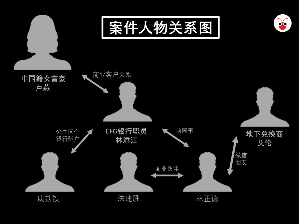 20190208-whos who in the case.jpg