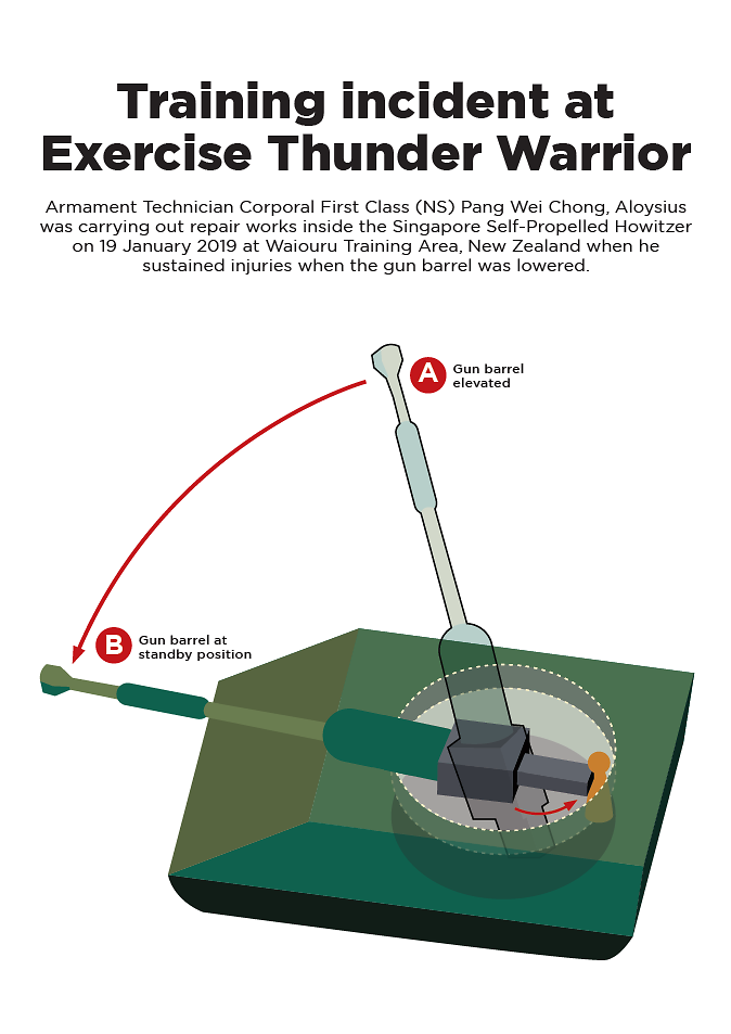 20190211-training-incident-at-exercise-thunder-warrior (MINDEF).png