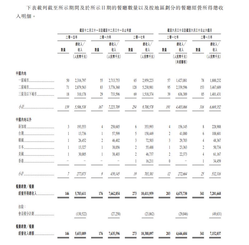 新加坡收入.png
