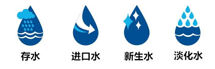210319 manila water 4 taps.png