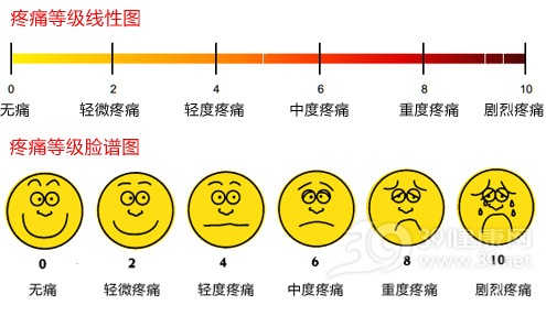 250319 khaw boon wan pain scale.png