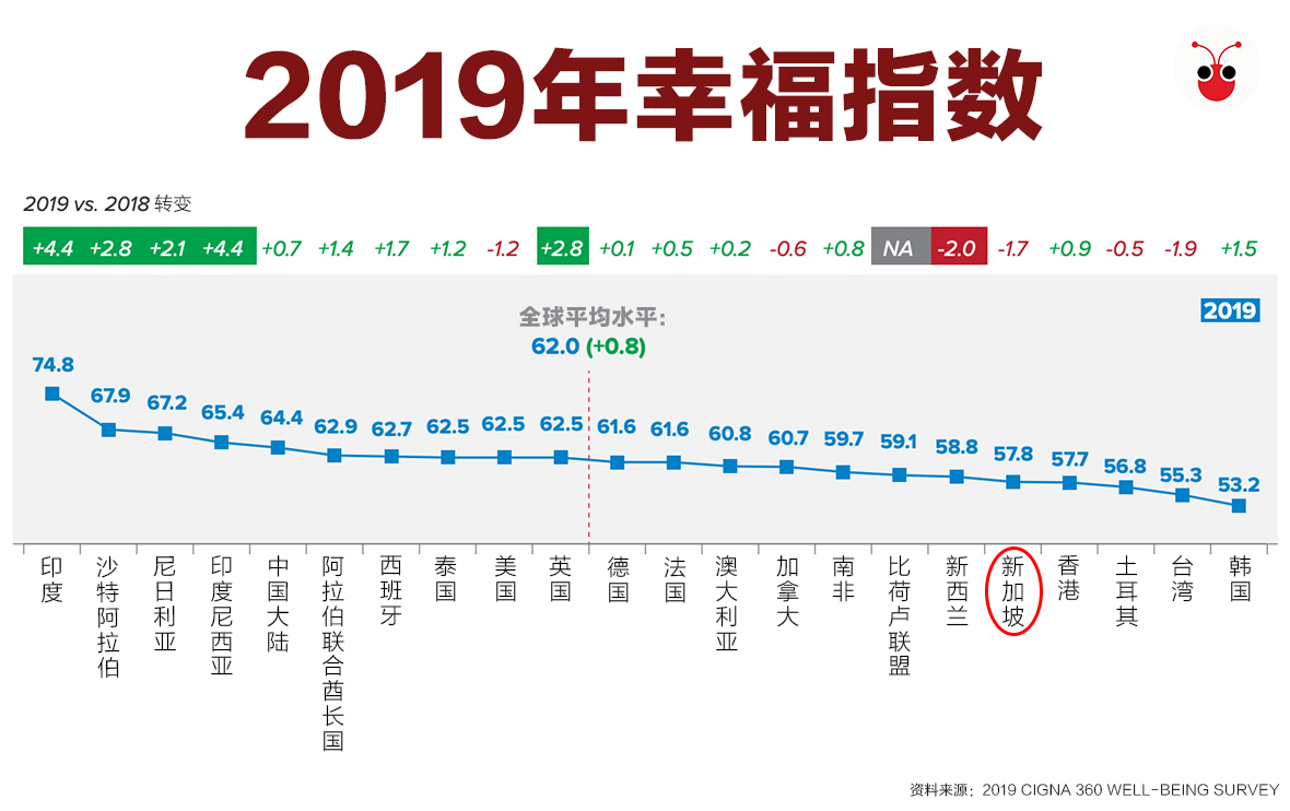 20190327_healthdataV2.jpg