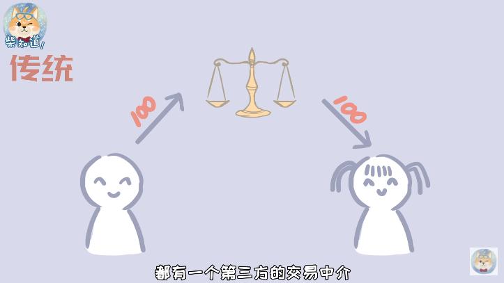 q10 blockchain 1.png