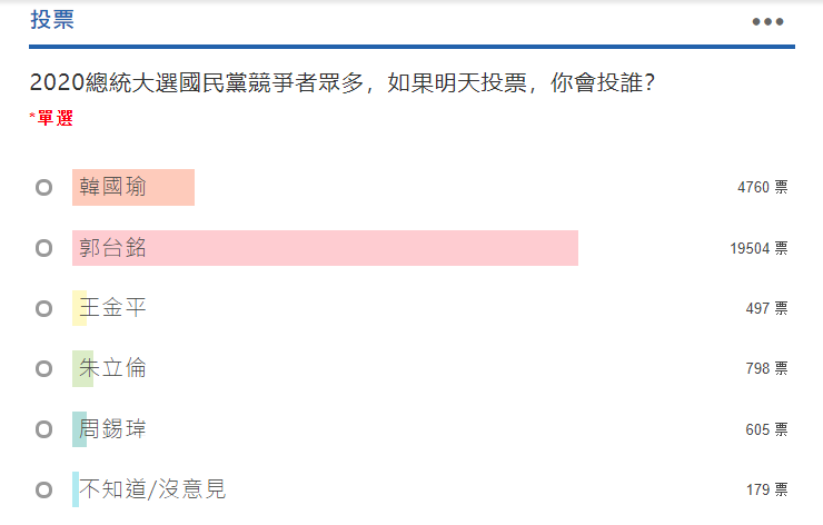 20190417 terry gou for prez udn 930.png