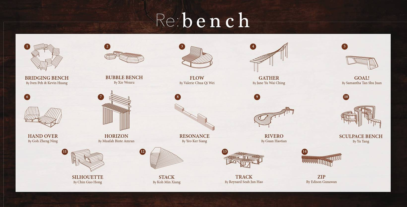 singapore-sports-hub-bench-map-names cna.jpg