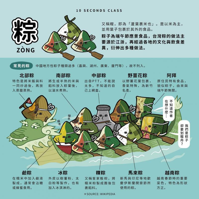 Dumplings poster.jpg