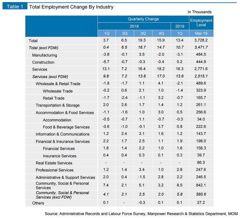 labour-market-q1-2019.png