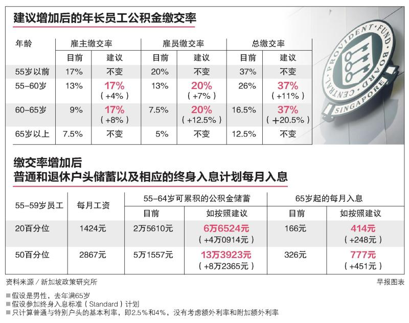 20190627 CPF graphic ZB.jpg