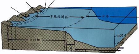 大陸棚1.jpg