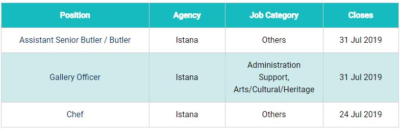 110719 istana careers.png