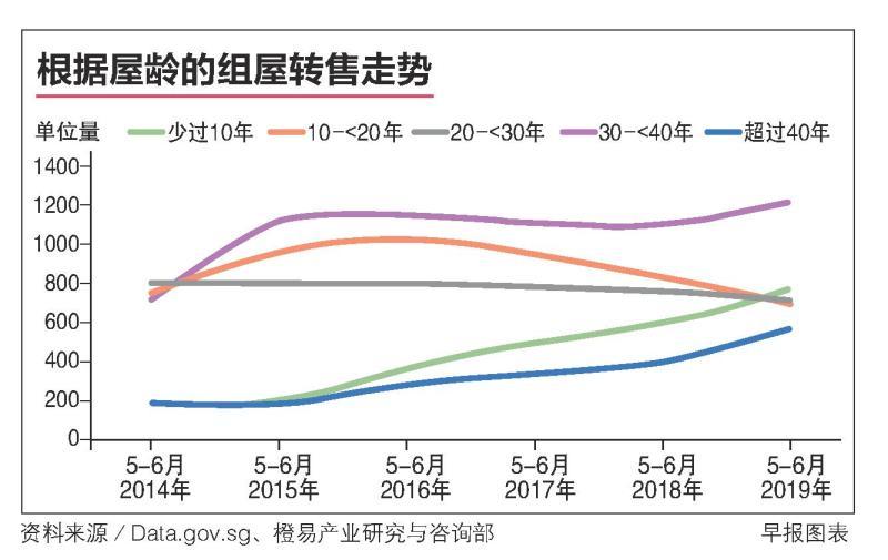 20190807-graph.jpg