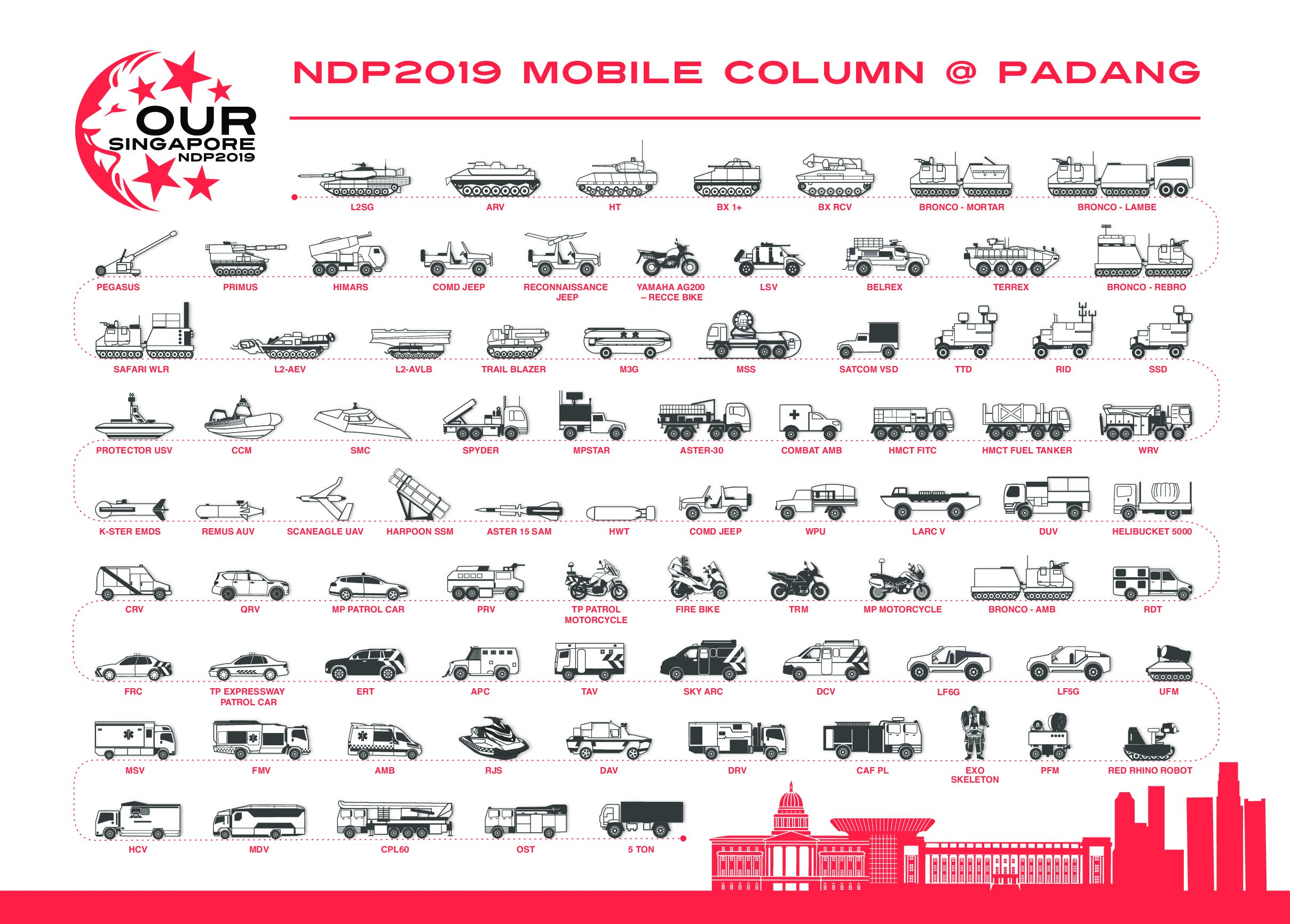20190808 Infographic - NDP 2019 Mobile Column.jpg