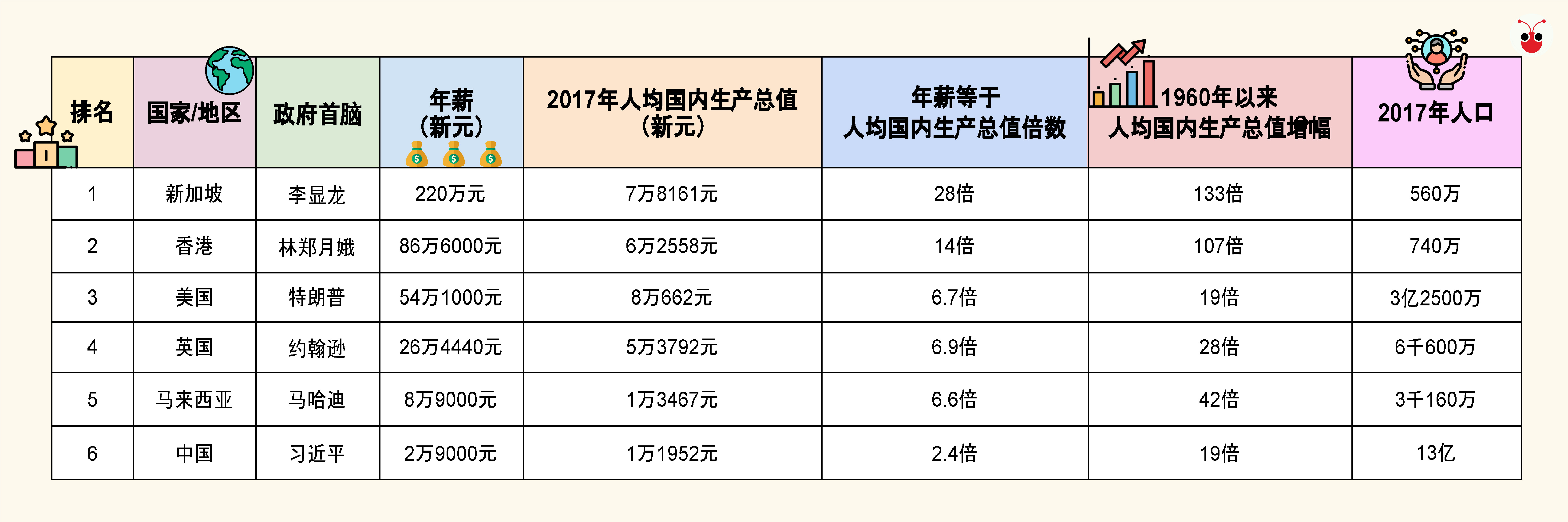 2019-08-21 table.jpg