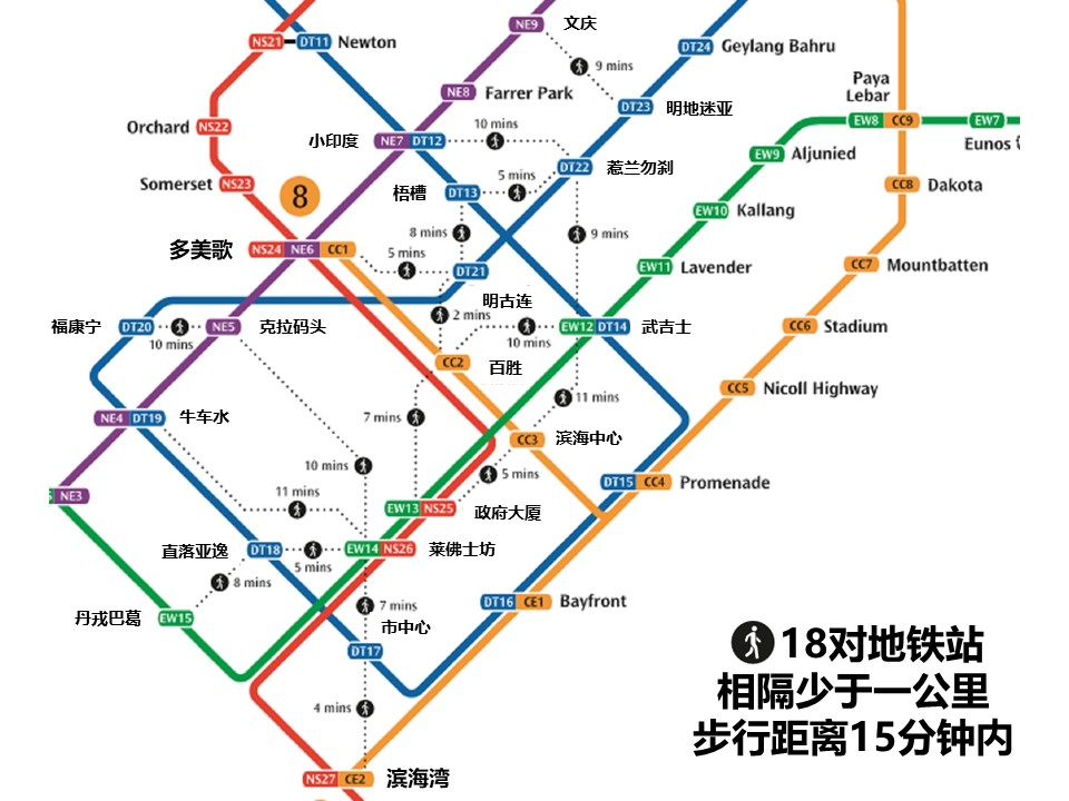 20180323-mrt walking map.jpg