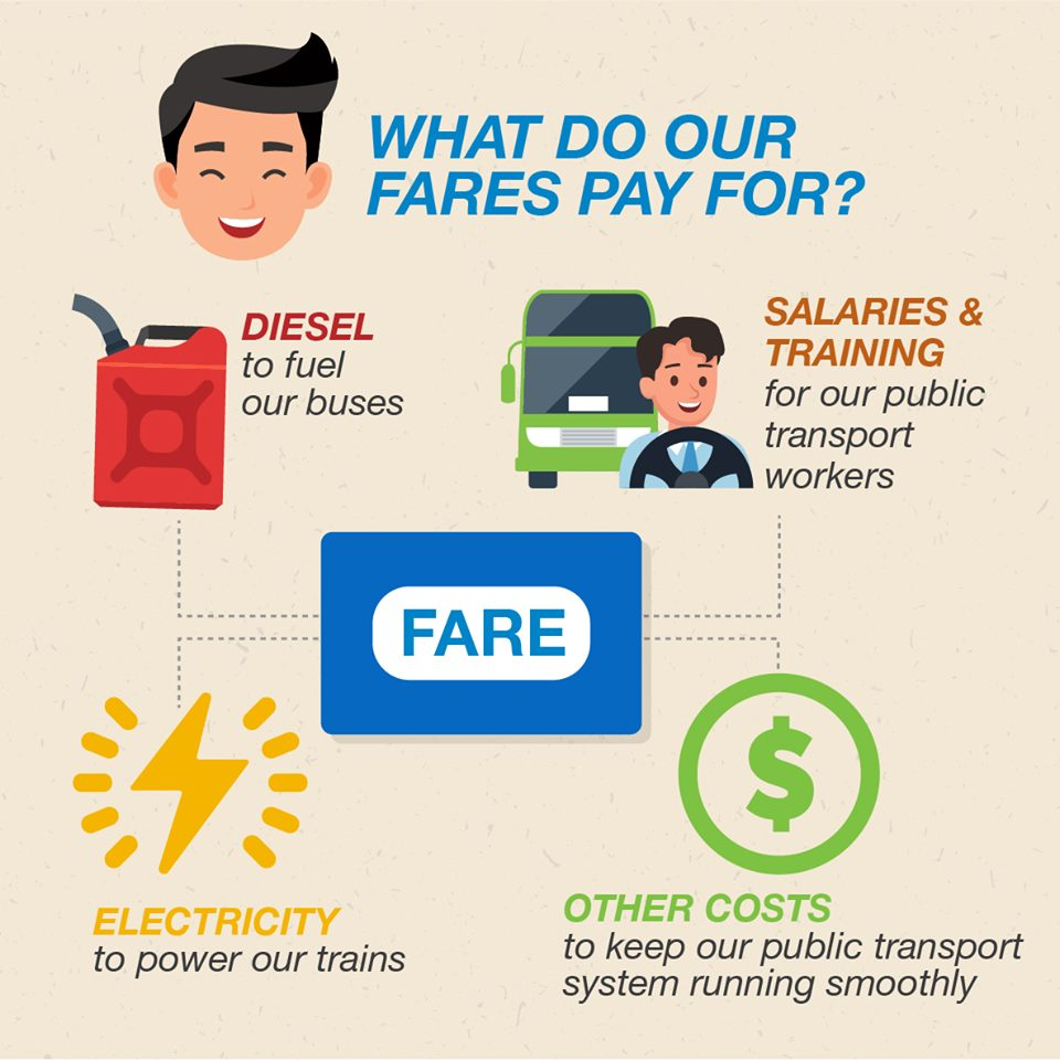 20190904-what do your fare pays for.jpg