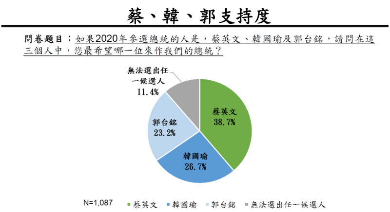 2019012 两岸政策协会.png