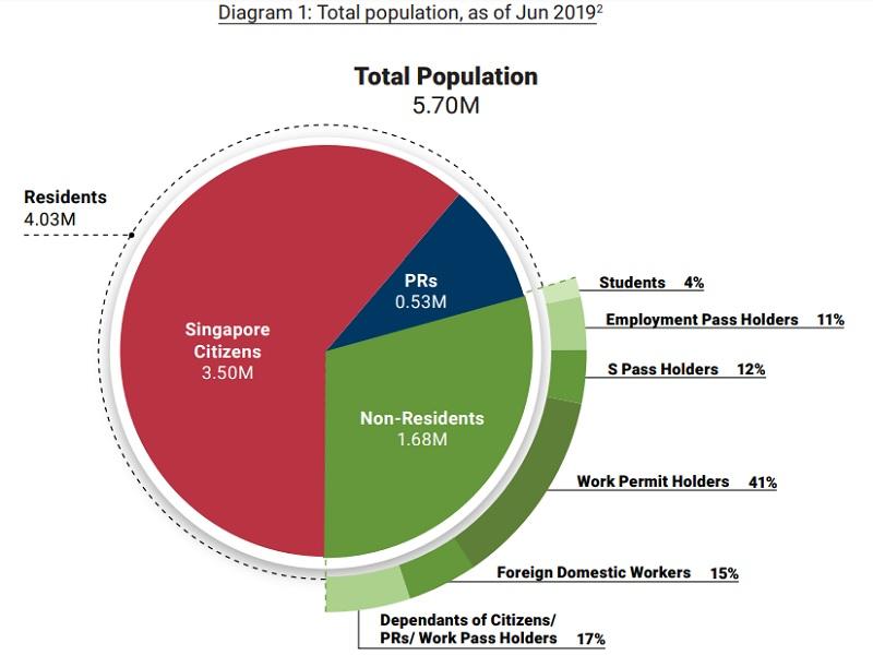 20190925-Population Breakdown.jpg