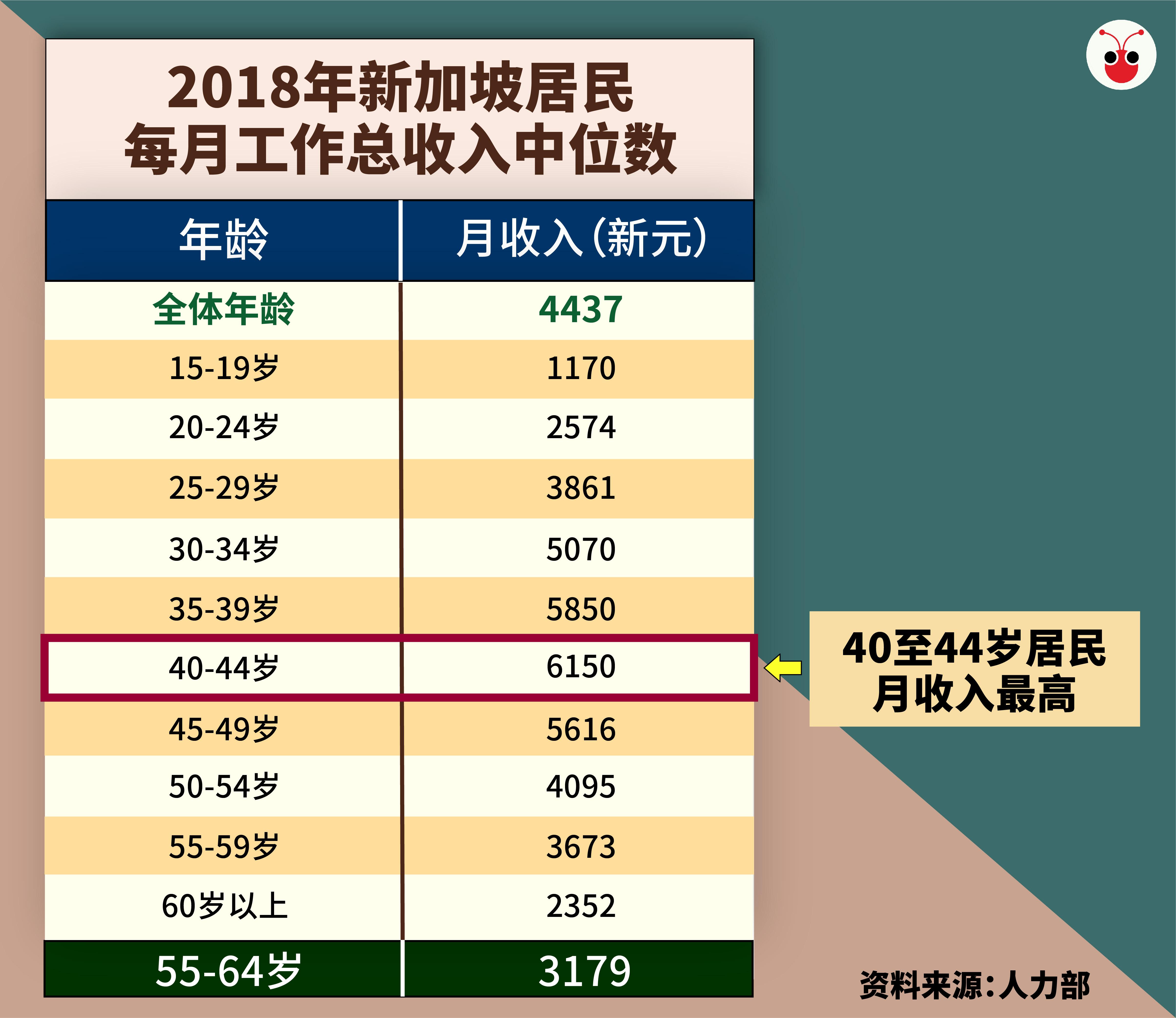 2019-10-24 table.jpg