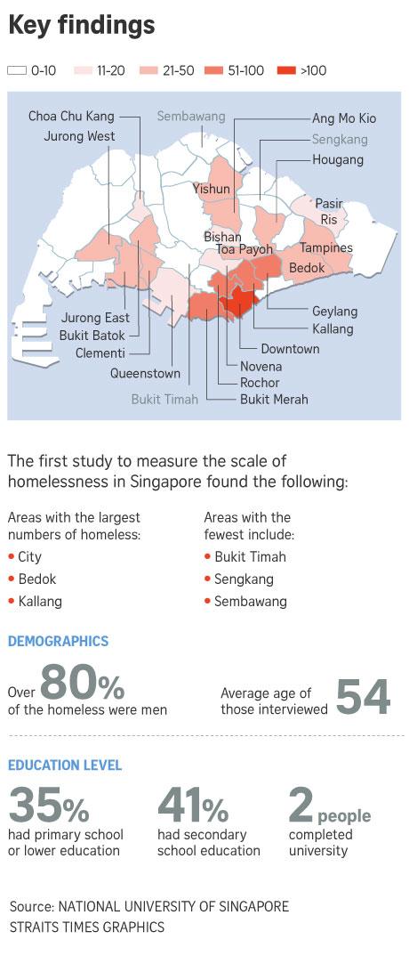20190811 online-191108_homeless_1.jpg