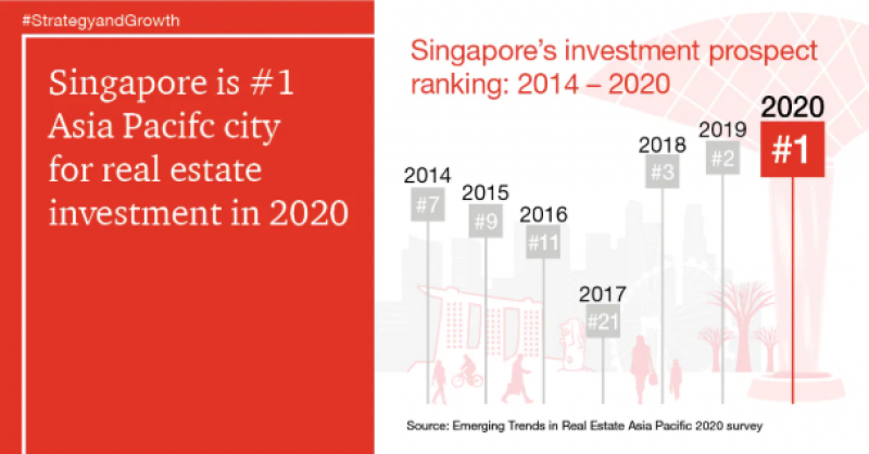 20191111-Singapore 1st.png