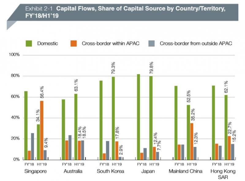 20191112-cross border capital flows.jpg