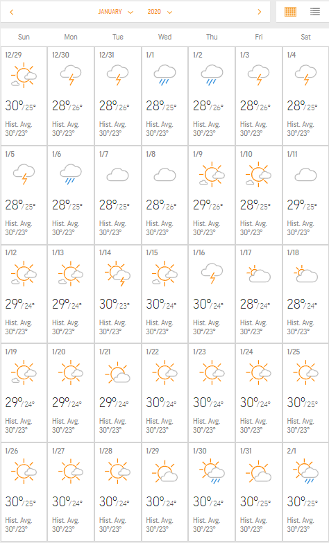 accuweather jan.png