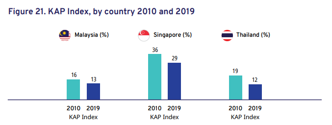 20191219 kap index.png