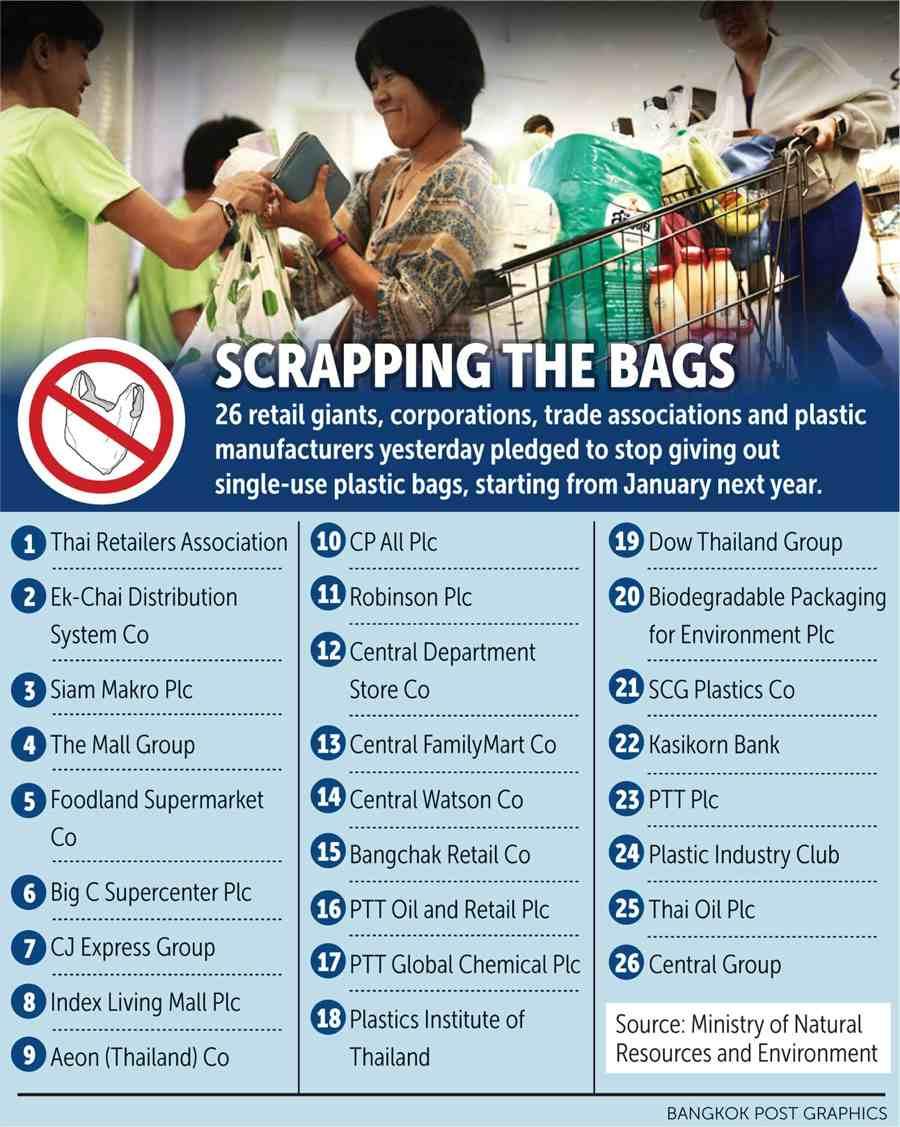 20200103-ban plastics.jpg