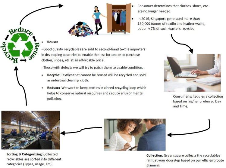 绿四方形 回收.jpg