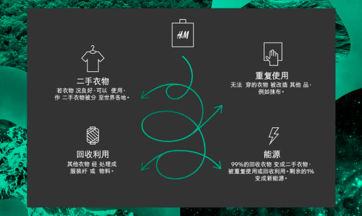 h&m 衣服处理 官网.png