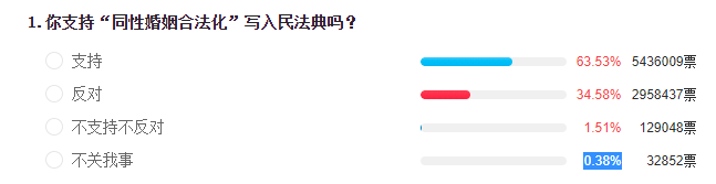 20200114 poll.png