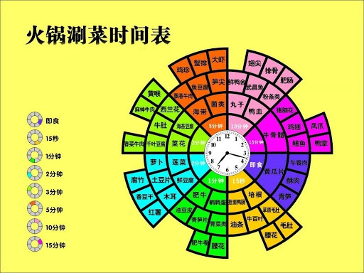 20200121-hotpot table.jpg