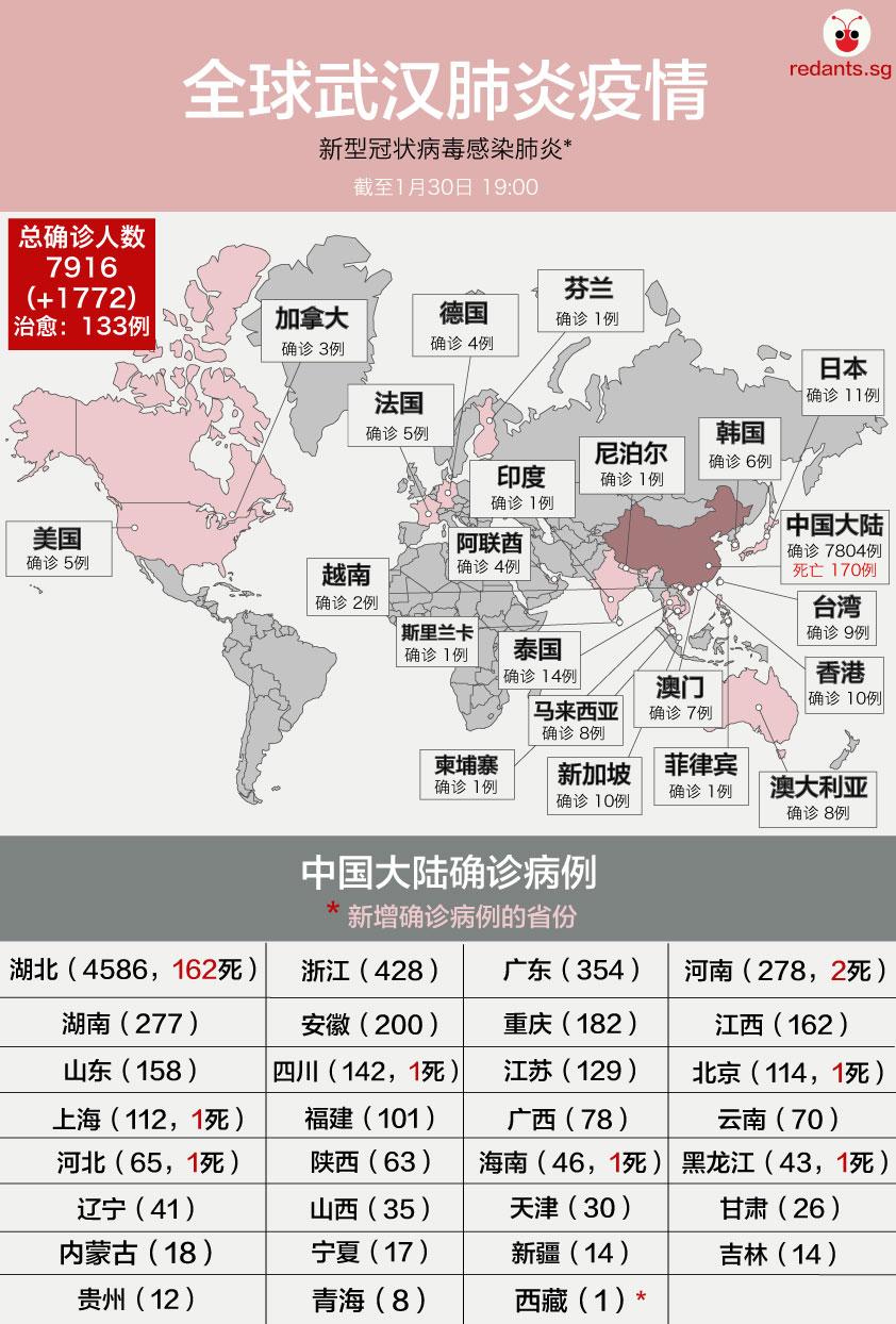 20200130-latest figures (full).jpg