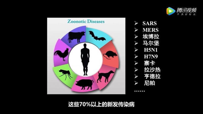 20200130-new diseases.jpg