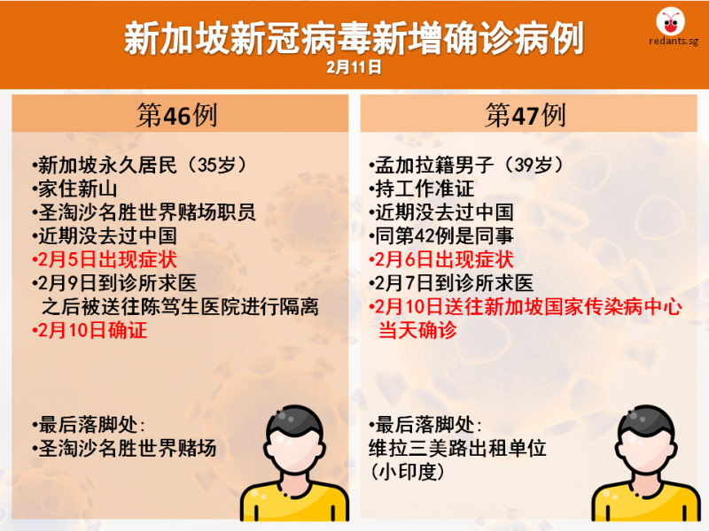 11 feb 2020 sg new cases.png