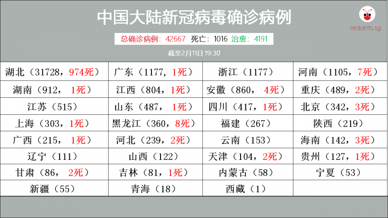 11 feb mainland new.png