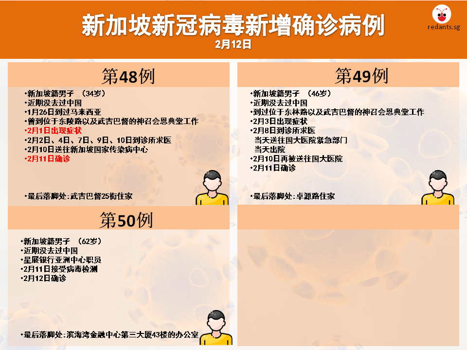 12 feb 2020 sg new cases.png