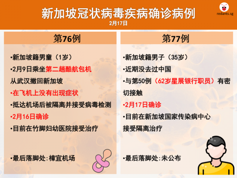 17 Feb 2020 sg new cases.png
