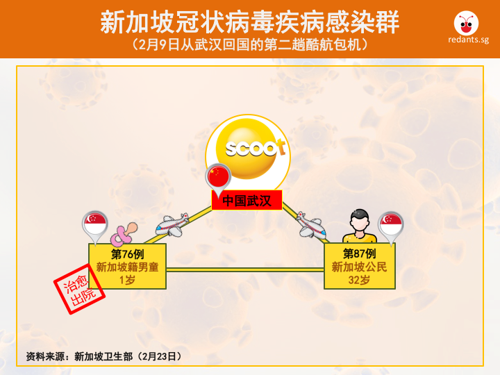 24 feb 2nd scoot from wuhan.png