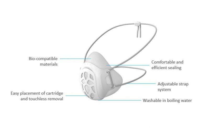 20200331-gill mask parts.jpg